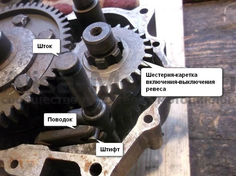 "Механизм включения реверса редуктора мотороллера ""Муравей"", СЗД ""мотоколяска"