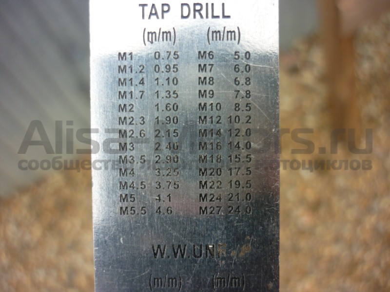 Таблица диаметров отверстий под метрическую резьбу